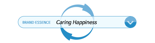 Caring Happiness